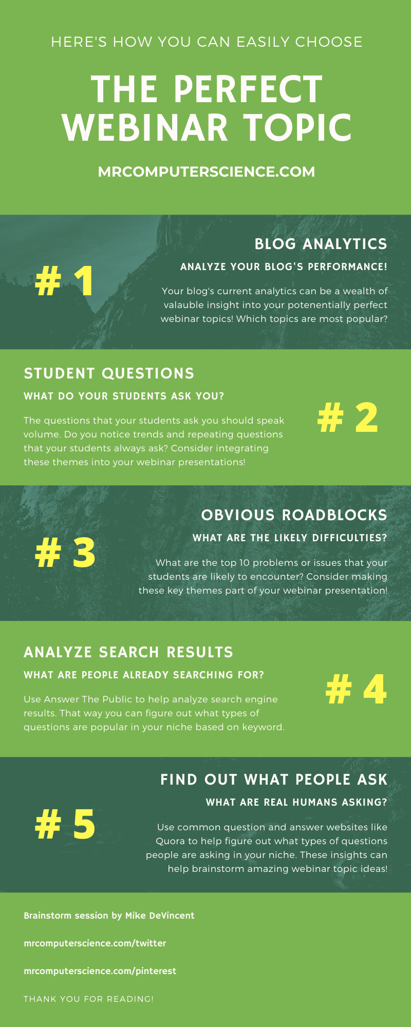 How To Choose The Best Webinar Topic Infographic